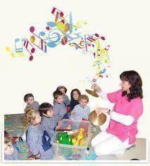 Metodos de Educacion Musical para ninos