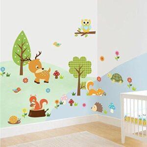 Fotomural para pared infantil